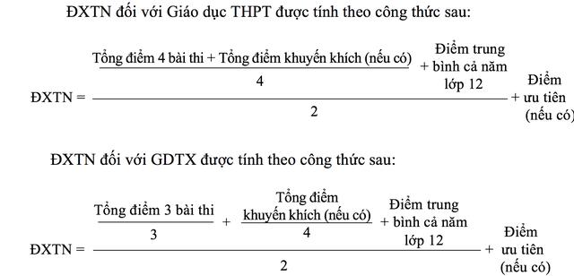 tính điểm thi THPT Quốc Gia sẽ thay đổi
