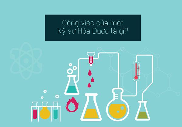 Tìm hiểu về ngành Hóa Dược