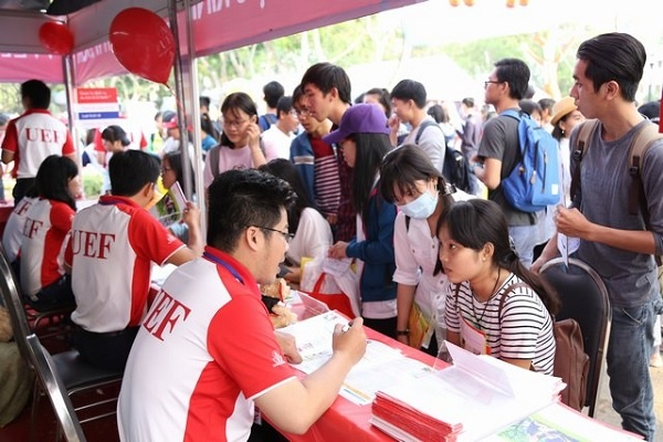 Điểm chuẩn xét học bạ Trường ĐH Kinh tế - Tài chính TPHCM năm 2021