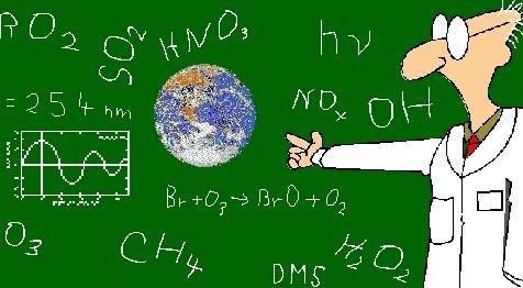 Học sinh và cơn ác mộng mang tên Hóa học!